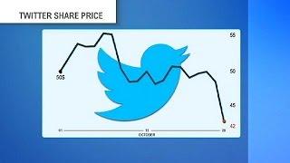 Аудитория Twitter растет слишком медленно, компания убыточна