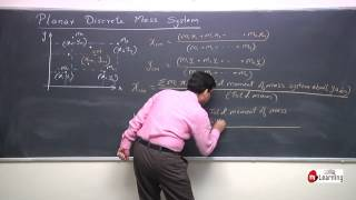 NEET Physics