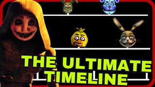 We Solved The Fazbear Frights Timeline! || Elementia Studios