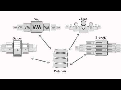 Service Assurance Analytics - Hybrid-Cloud and Virtualized Infrastructure