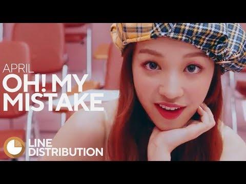 • APRIL • Oh! My Mistake • Line Distribution •