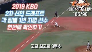 2019 KBO 2차 신인드래프트 1라운드 지명자 모음