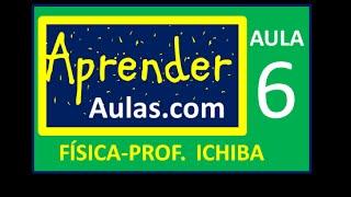 F�SICA - AULA 6 - PARTE 1 - ELETRICIDADE: CAMPO EL�TRICO