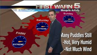 Noon Weather Forecast for August 7, 2020