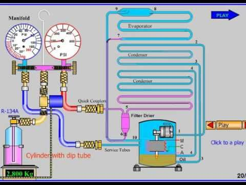 Electrical Wiring Ladder Diagram besides Electric Motor Control Schematics Symbols furthermore Flashing Lights Circuit Diagram as well Air Conditioning  pressor Schematic besides Whirlpool Chest Freezer Schematic. on refrigerator pressor relay wiring diagrams