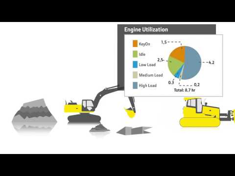 Machine Utilization with John Deere WorkSight™