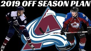 What's Next for the Colorado Avalanche? 2019 Off Season Plan
