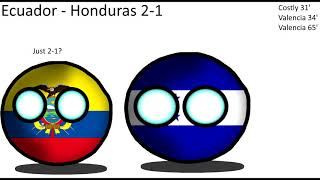 World Cup 2014 in countryballs Part 1: The Groups