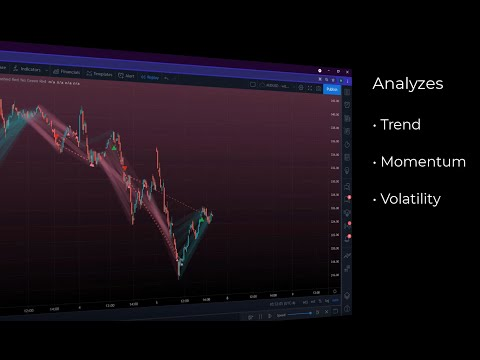 video Divergence Cloud For TradingView