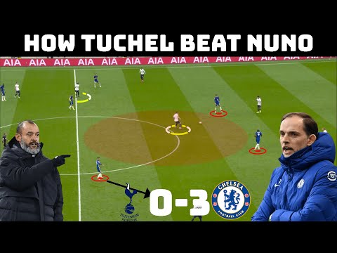Tactical Analysis : Tottenham 0-3 Chelsea | How Tuchel Adapted To Nuno's Early Success |