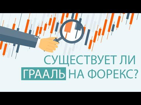 Как устроен рынок Форекс и что трейдеру учитывать в торговле? | Трейдер Юрий Антонов