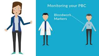 PBC & Me PART 2 - Managing and Monitoring your PBC