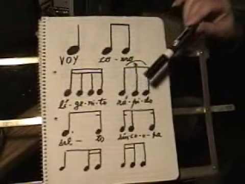 01_Como leer música (Figuras) por Carlos Ruben Gomez