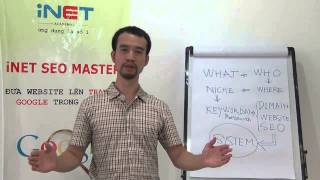 Làm gì trước khi kinh doanh trên Internet ? | Nguyễn Trọng Thơ