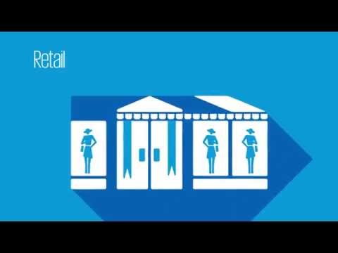 A visual representation of the retail data from the KPMG Cyber Consumer Loss Barometer