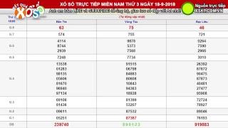 Xổ số Miền Nam Ngày 18/09/2018. Trực Tiếp XSMN thứ 3 - Bến Tre - Vũng Tàu - Bạc Liêu