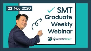the-systematic-trader-webinar-23-november-2020-by-collin-seow.jpg