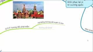Liên bang Nga - Kinh tế