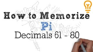 How to Memorize Pi - Easiest Way Possible (Video 4)