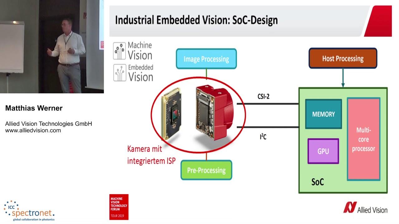 Tipps zur Einrichtung eines Industrial Embedded Vision Systems - Technologieforum Bildverarbeitung 2019