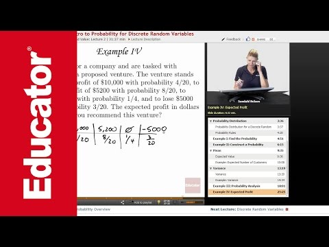 Probability for Discrete Random Variable | AP Statistics