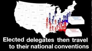 U.S. Elections: อะไรคือการเลือกตั้ง Primary?