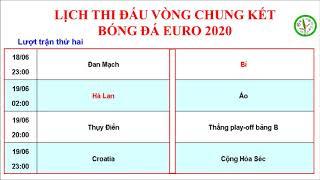 Lịch thi đấu vòng chung kết bóng đá EURO 2020