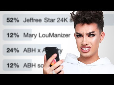 I LET MY SUBSCRIBERS PICK MY MAKEUP... KINDA