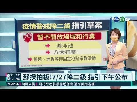蘇揆拍板! 7/27降二級 指引下午公布|華視新聞 20210723