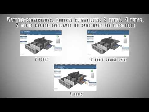 Applications pré-chargées pour contrôleurs programmables ECL-PTU LonWorks et ECB-PTU BACnet