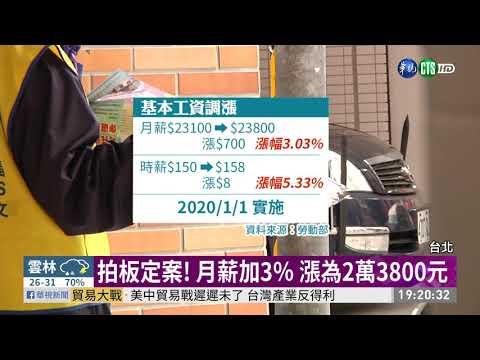 基本工資拍板定案 月薪漲為23800元