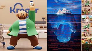 Kroger Ad Iceberg Explained
