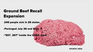 Ground beef recall: 246 sickened in 26 states