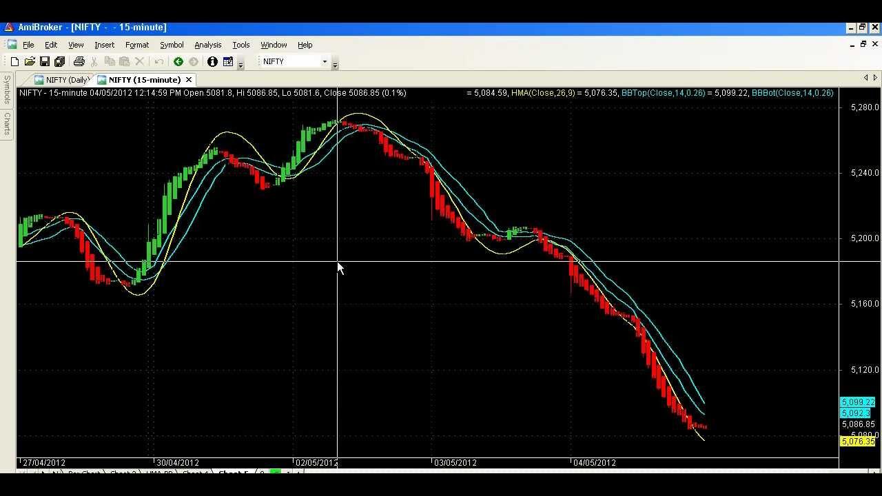 Forex cash king indicator