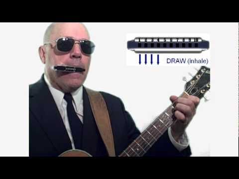 Play Harmonica and Guitar Together with 3 chords