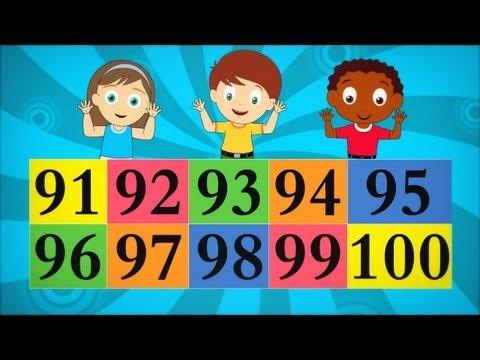Limba engleză pentru copii - Cantecelul cifrelor mari