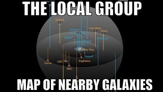This Is How Big The Local Group of Galaxies Is
