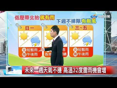 志耕氣象報報~晨間陸風輻合南部雨 東北風短暫帶雨│中視晚間氣象 20190914