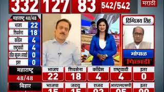 Lok Sabha Results LIVE | लोकसभा निकालांवर गिरीश महाजन यांची प्रतिक्रिया-TV9