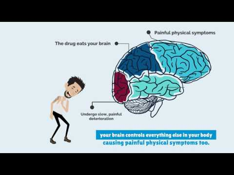 Long term and short term effects of heroin drug - Signs, Symptoms, Withdrawal, Detox & Overdose