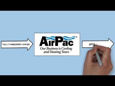 Facility Service Managers rely on AirPac