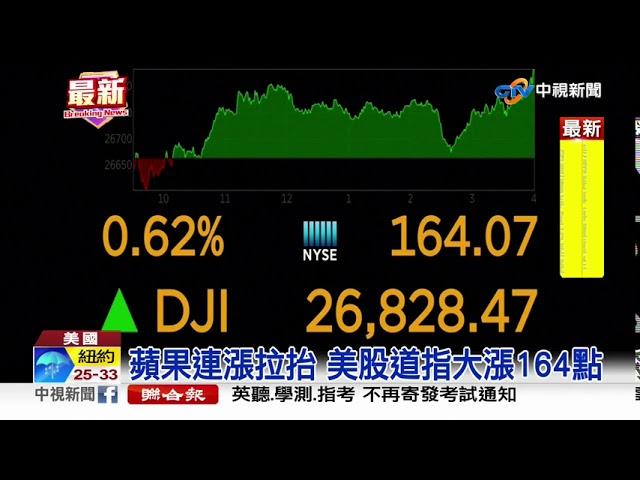 """現貨期貨黃金雙破""""2000美元"""" 創史上新高"""