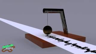 How a Seismograph Works