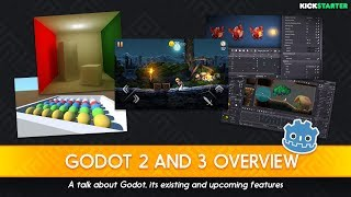 Godot Engine: 3D First Person Dungeon Crawler - Part2 (First Person