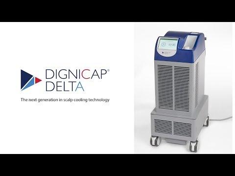 DigniCap Delta®