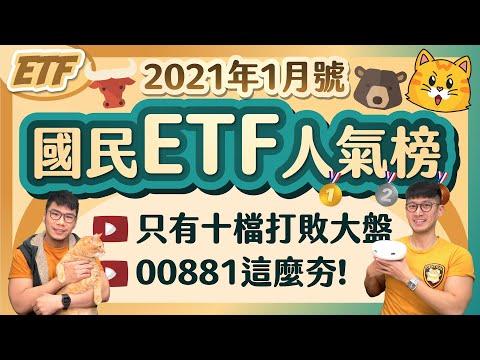 2020只有十檔ETF打敗大盤(台積電24勝0負)~00881超夯重現878奇蹟 | 柴鼠國民ETF人氣榜[2021年1月號]
