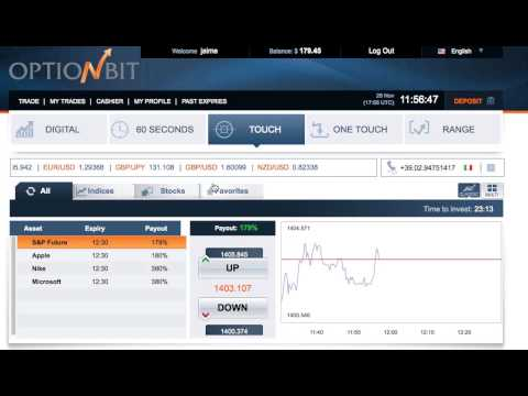OptionBit Day Trading