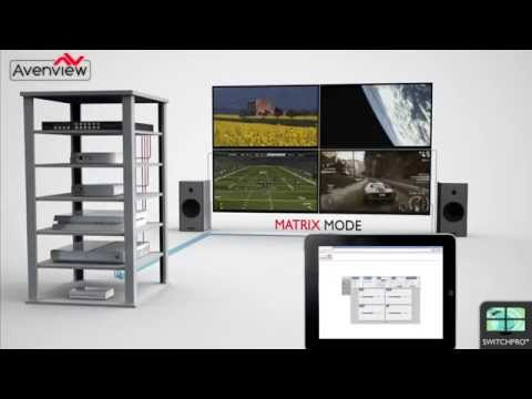 Avenview Video Wall Matrix Switch; HDM-SWITCHPRO-VW4 Tech Video