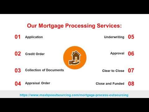 Mortgage Outsourcing Services |  Mortgage BPO Services