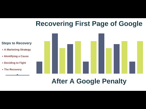 Recovering First Page of Google after a Penalty